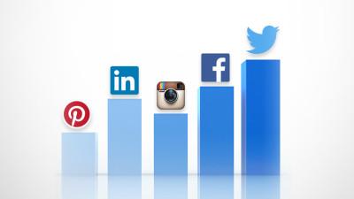 Pinterest LinkedIn Instagram Facebook Twitter Social Media Analytics