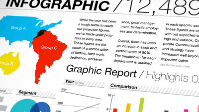 Charts Graph Infographics and Data Visualization
