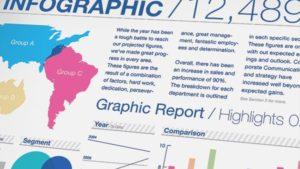 charts graphs